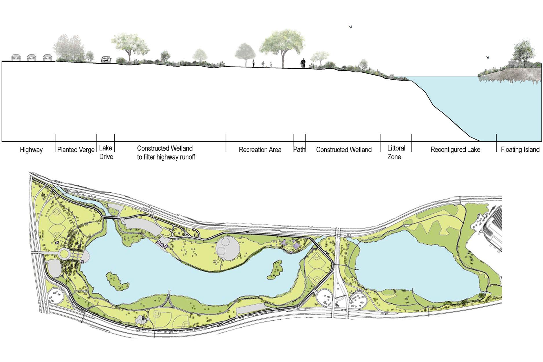 Flushing Meadows master plan
